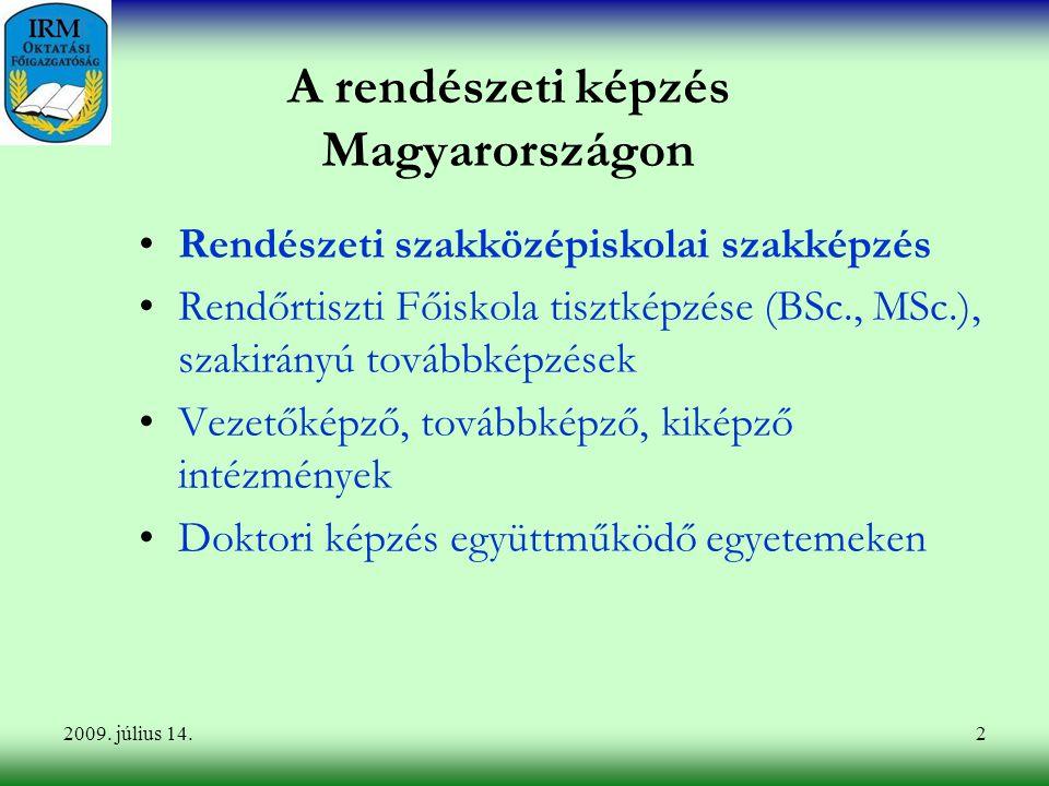 A rendészeti képzés Magyarországon