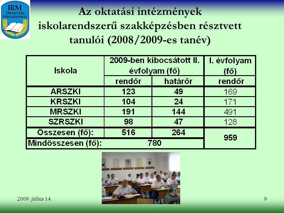 Az oktatási intézmények iskolarendszerű szakképzésben résztvett tanulói (2008/2009-es tanév)