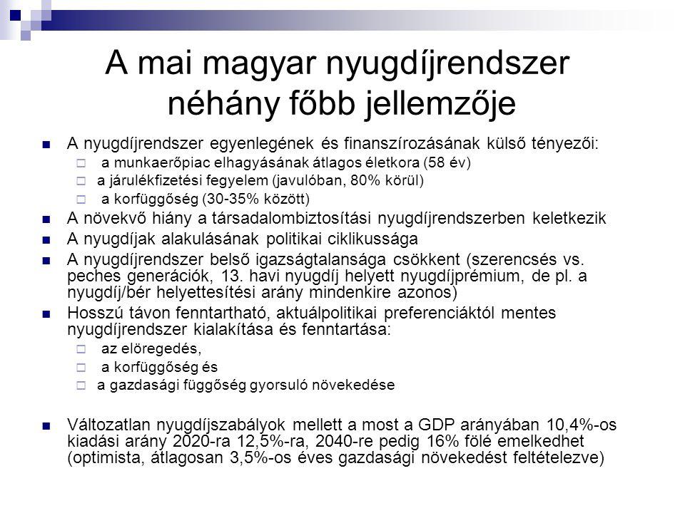 A mai magyar nyugdíjrendszer néhány főbb jellemzője