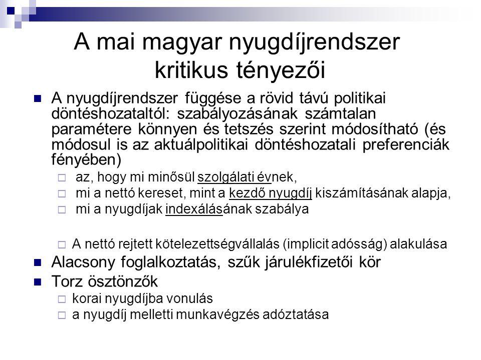 A mai magyar nyugdíjrendszer kritikus tényezői