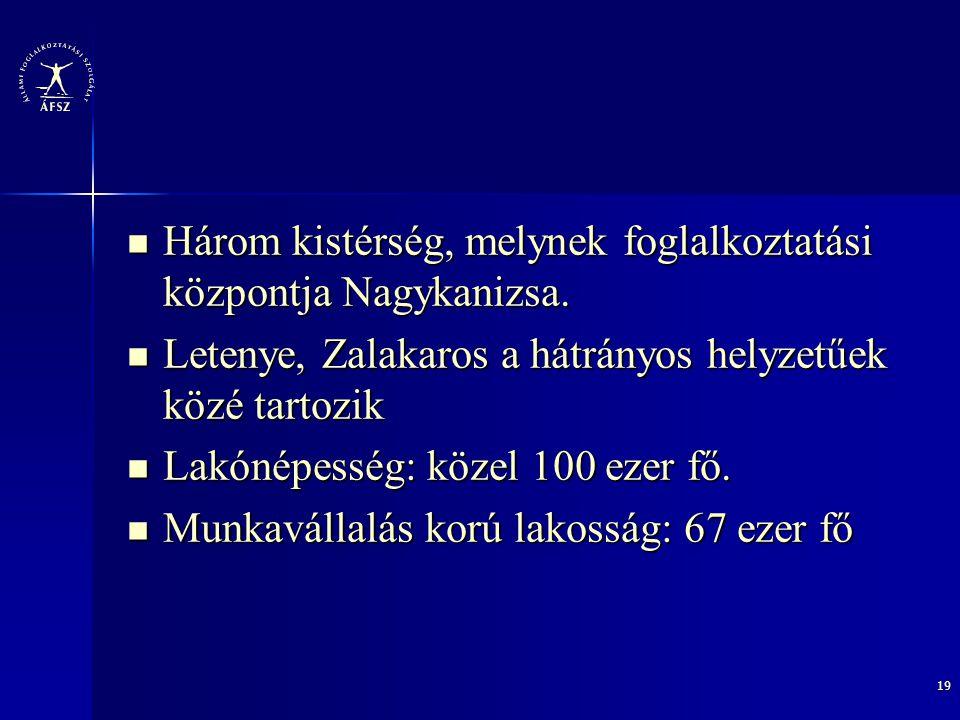 Három kistérség, melynek foglalkoztatási központja Nagykanizsa.