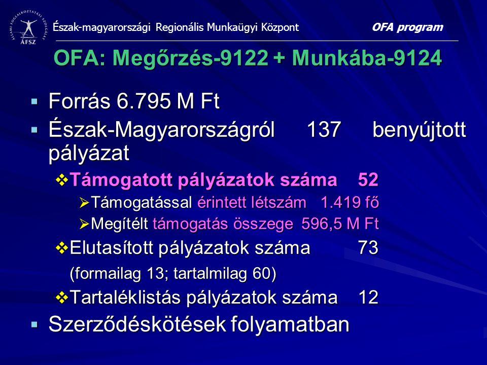 OFA: Megőrzés-9122 + Munkába-9124