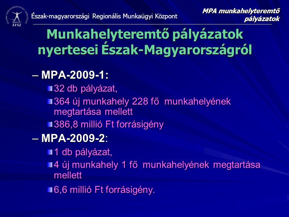 Munkahelyteremtő pályázatok nyertesei Észak-Magyarországról