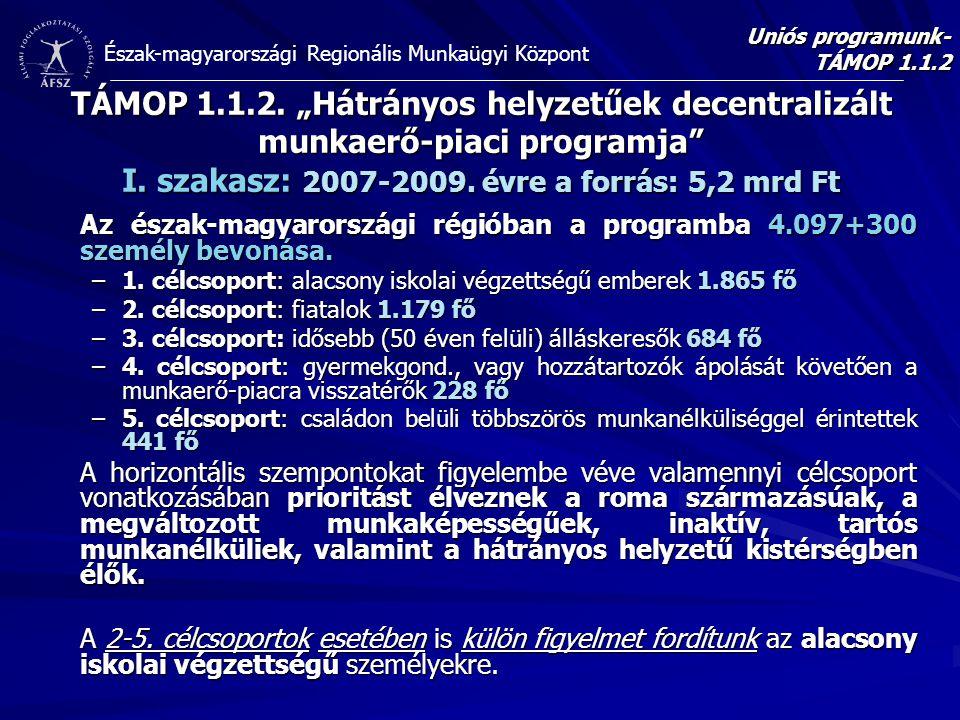 Uniós programunk-TÁMOP 1.1.2