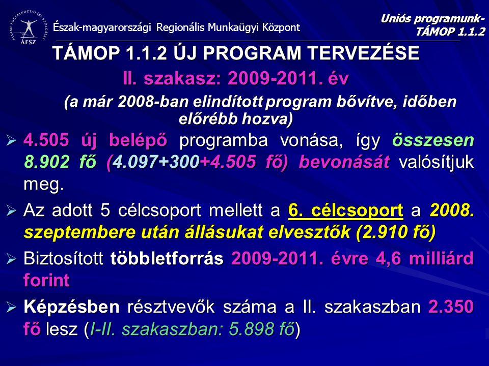 TÁMOP 1.1.2 ÚJ PROGRAM TERVEZÉSE II. szakasz: 2009-2011. év