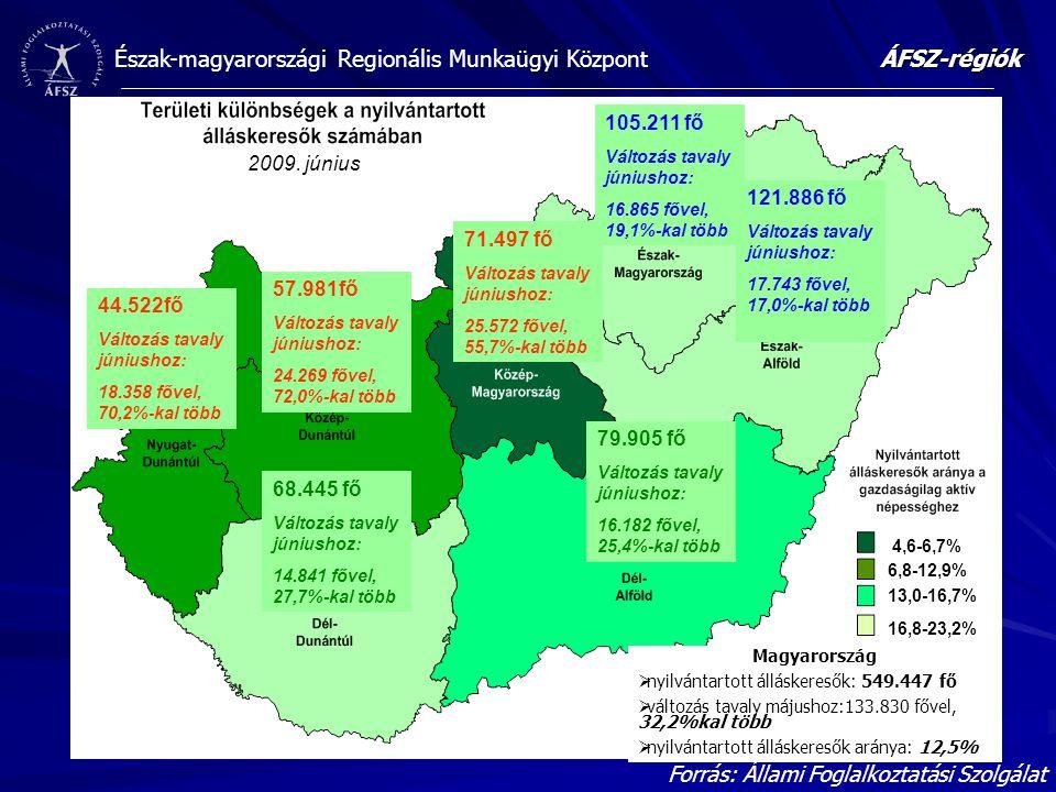 ÁFSZ-régiók Forrás: Állami Foglalkoztatási Szolgálat 105.211 fő