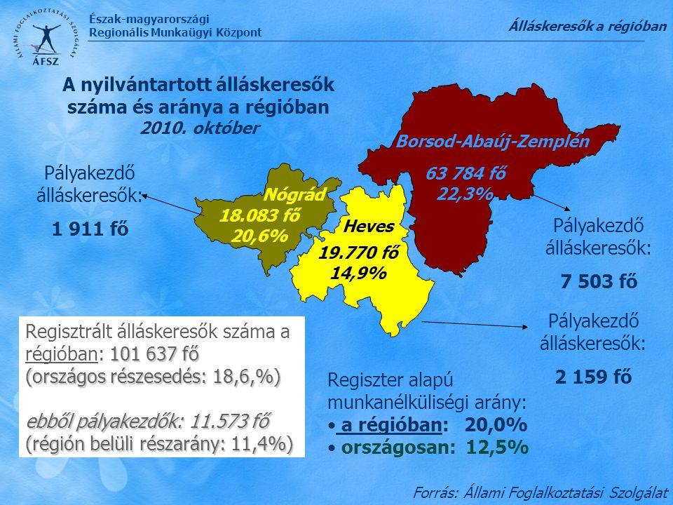A nyilvántartott álláskeresők száma és aránya a régióban