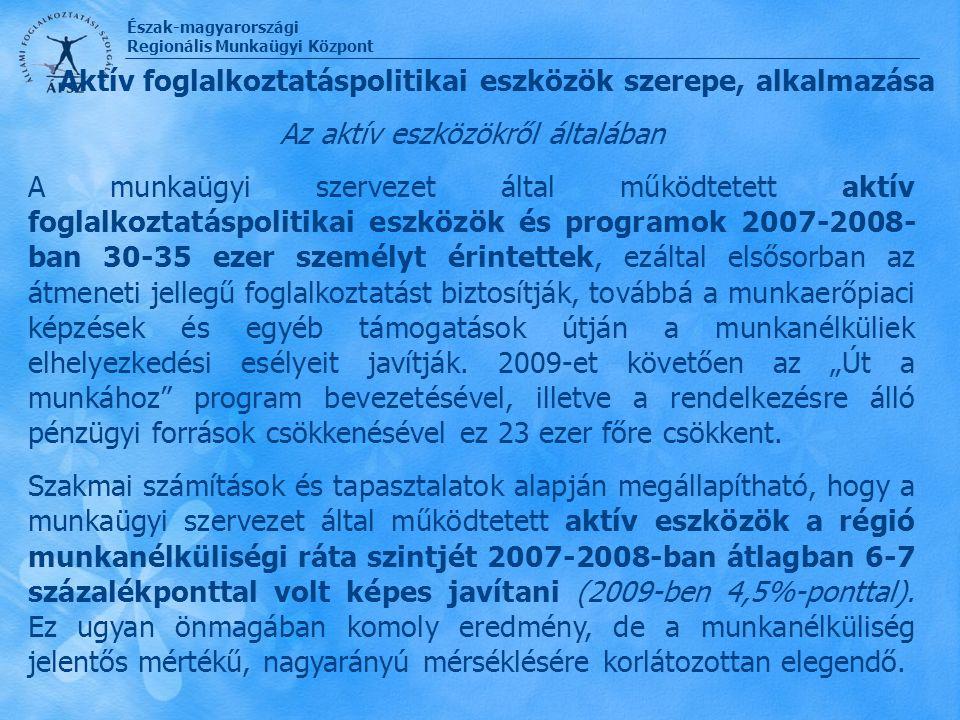 Aktív foglalkoztatáspolitikai eszközök szerepe, alkalmazása