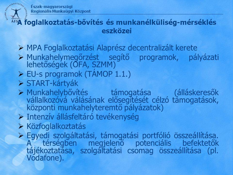 A foglalkoztatás-bővítés és munkanélküliség-mérséklés eszközei