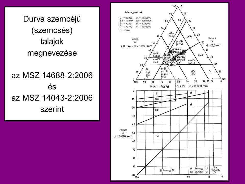 Durva szemcéjű (szemcsés) talajok megnevezése az MSZ 14688-2:2006 és az MSZ 14043-2:2006 szerint