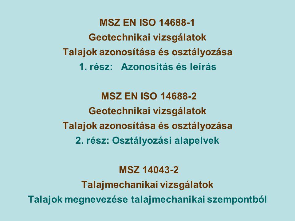 MSZ EN ISO 14688-1 Geotechnikai vizsgálatok Talajok azonosítása és osztályozása 1.