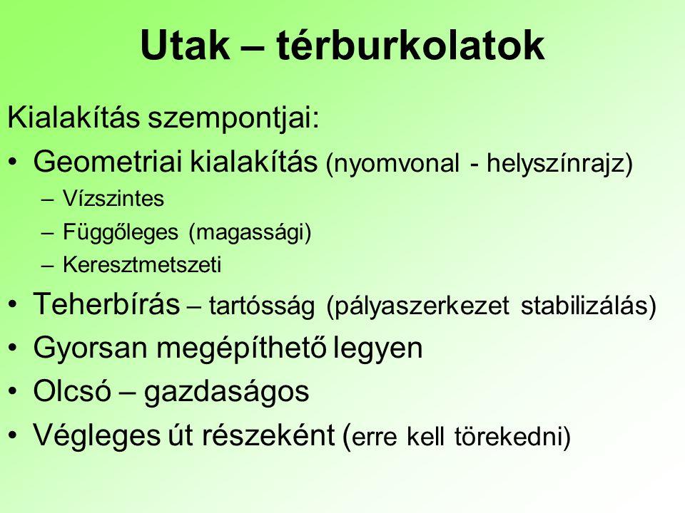 Utak – térburkolatok Kialakítás szempontjai:
