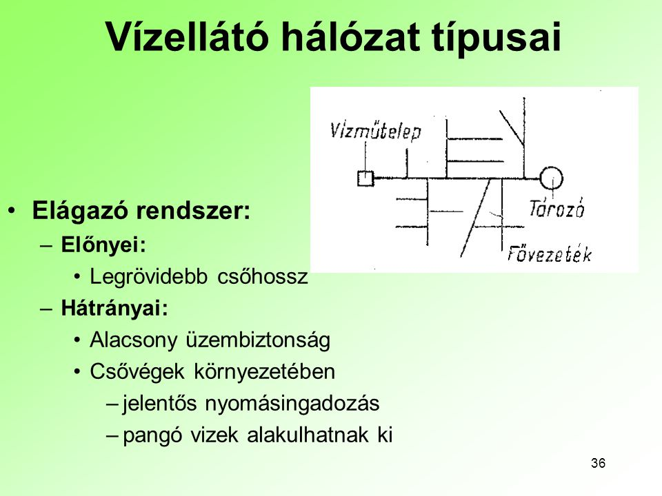 Vízellátó hálózat típusai