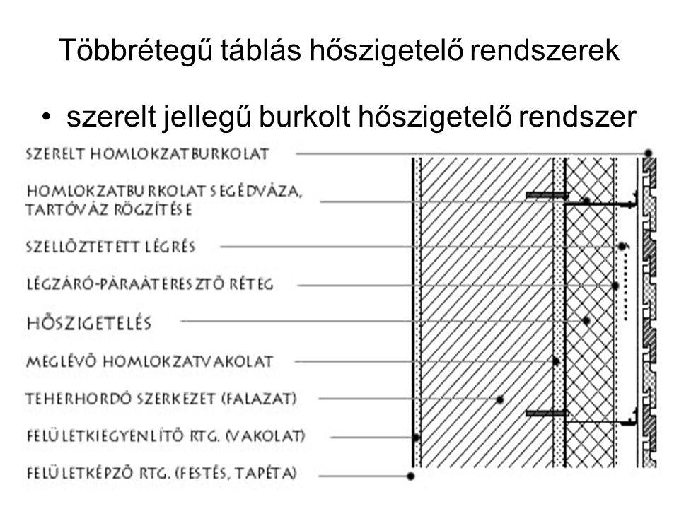 Többrétegű táblás hőszigetelő rendszerek