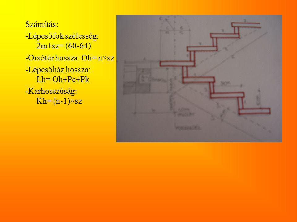 Számítás: -Lépcsőfok szélesség: 2m+sz= (60-64) -Orsótér hossza: Oh= n×sz. -Lépcsőház hossza: Lh= Oh+Pe+Pk.