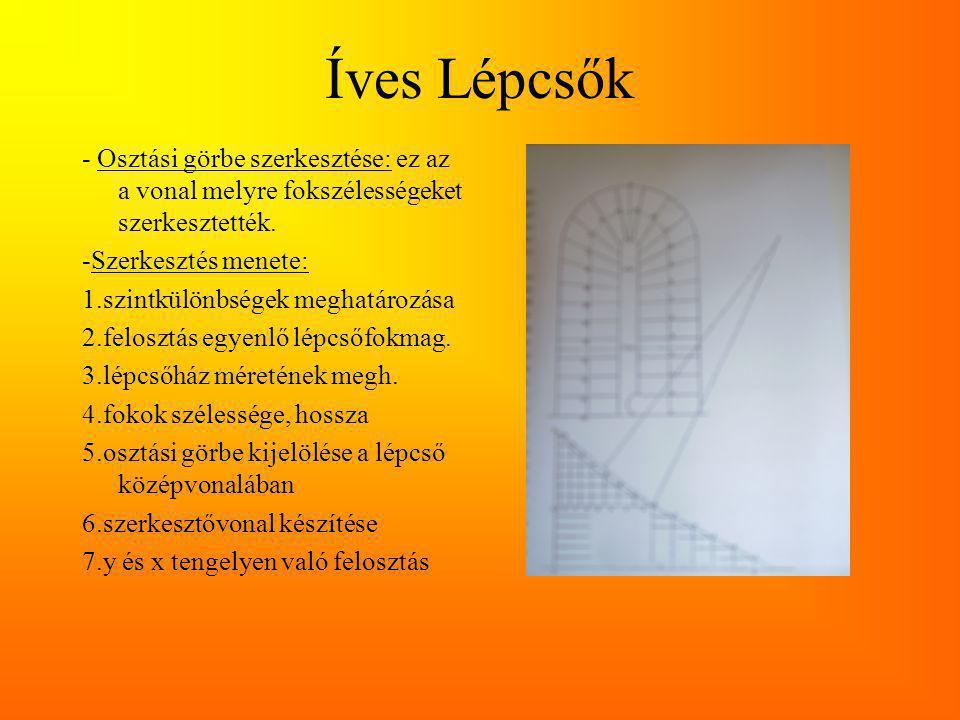 Íves Lépcsők - Osztási görbe szerkesztése: ez az a vonal melyre fokszélességeket szerkesztették. -Szerkesztés menete: