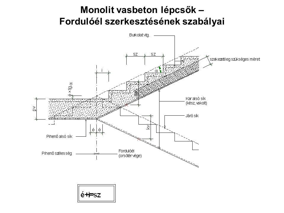 Monolit vasbeton lépcsők – Fordulóél szerkesztésének szabályai