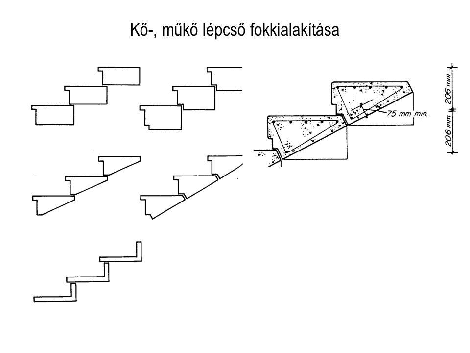 Kő-, műkő lépcső fokkialakítása