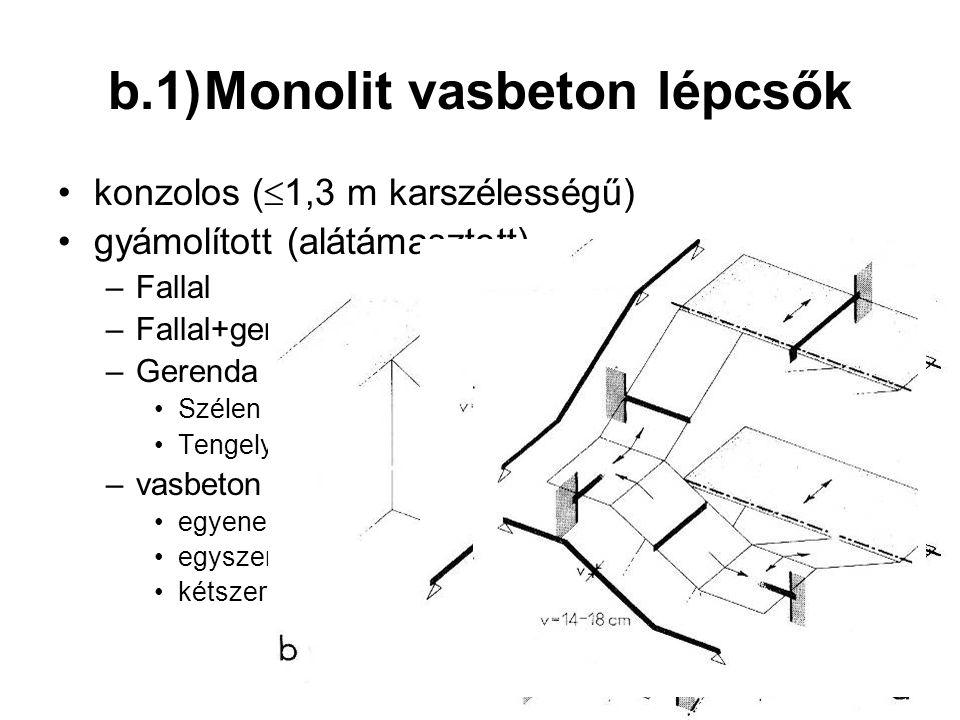 b.1) Monolit vasbeton lépcsők