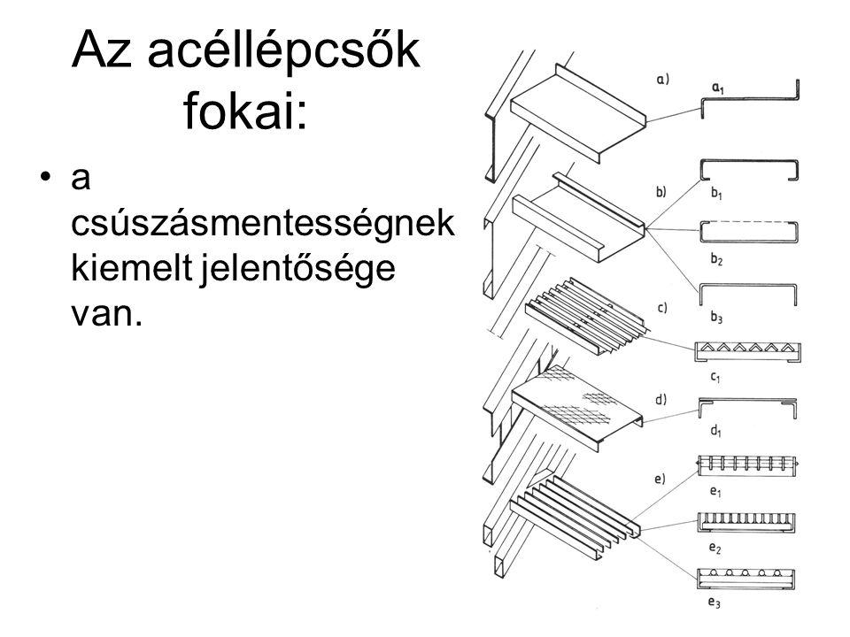Az acéllépcsők fokai: a csúszásmentességnek kiemelt jelentősége van.