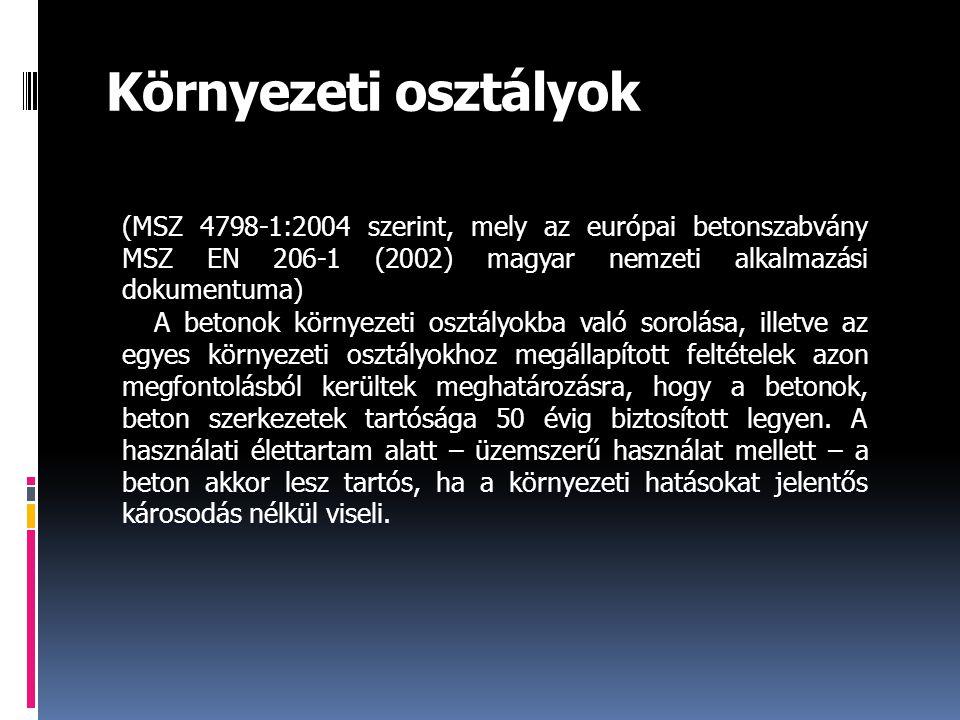 Környezeti osztályok (MSZ 4798-1:2004 szerint, mely az európai betonszabvány MSZ EN 206-1 (2002) magyar nemzeti alkalmazási dokumentuma)
