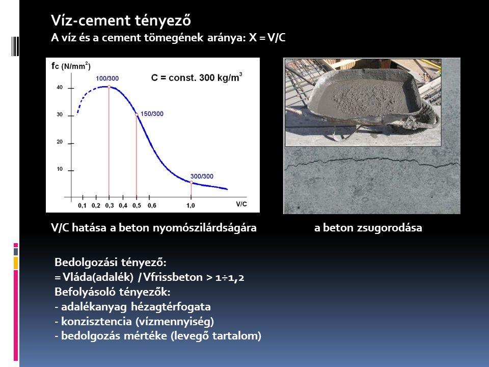 Víz-cement tényező A víz és a cement tömegének aránya: X = V/C