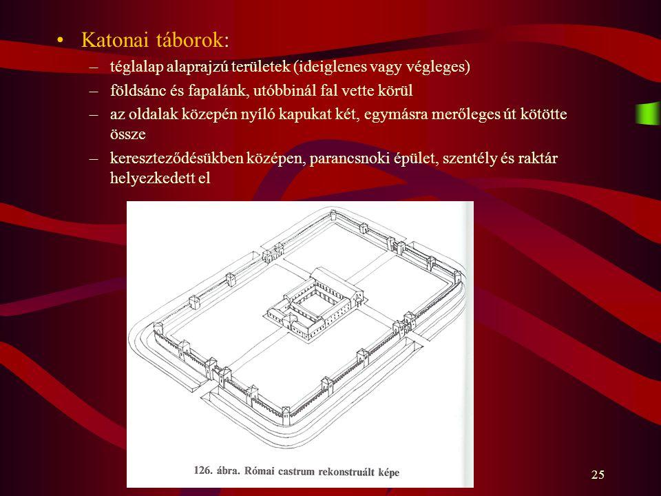Katonai táborok: téglalap alaprajzú területek (ideiglenes vagy végleges) földsánc és fapalánk, utóbbinál fal vette körül.