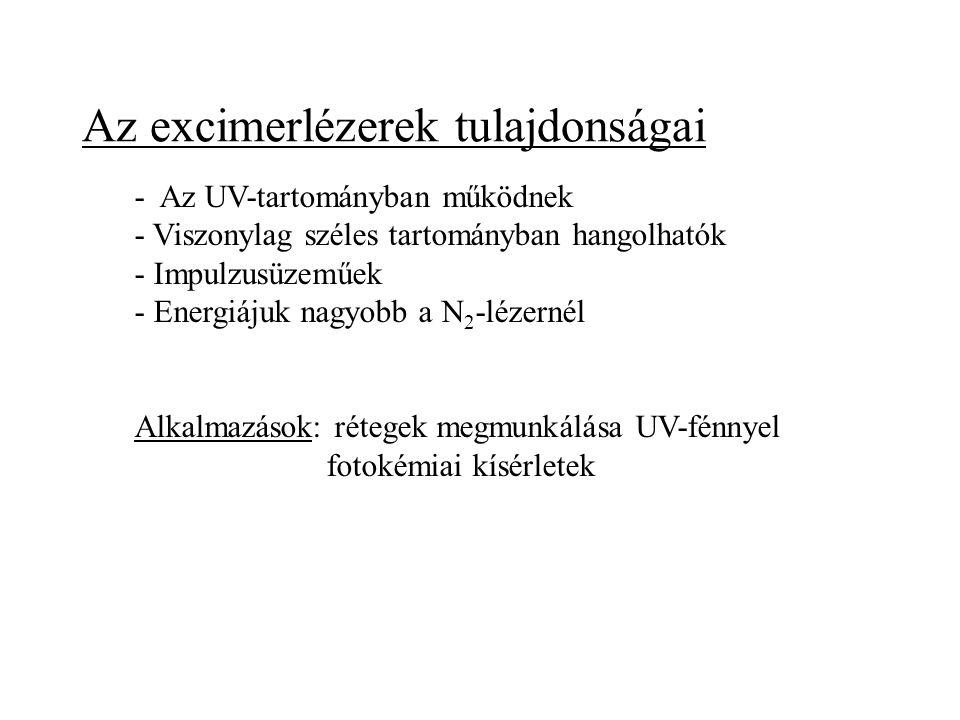Az excimerlézerek tulajdonságai