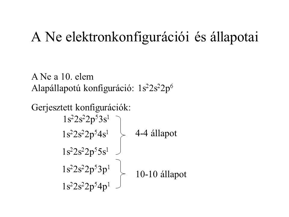 A Ne elektronkonfigurációi és állapotai