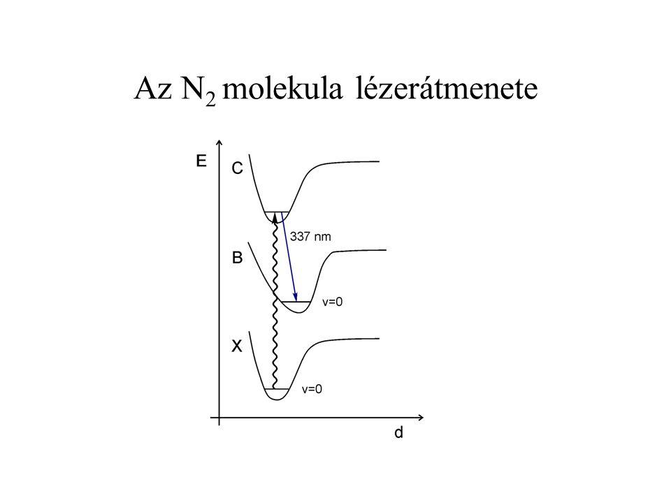 Az N2 molekula lézerátmenete