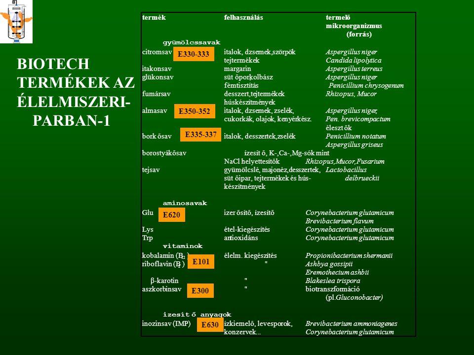BIOTECH TERMÉKEK AZ ÉLELMISZERI- PARBAN-1 E330-333 E350-352 E335-337