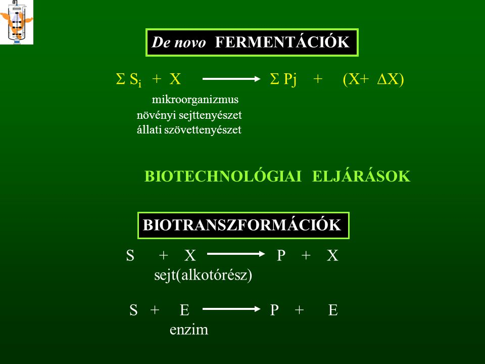 BIOTECHNOLÓGIAI ELJÁRÁSOK