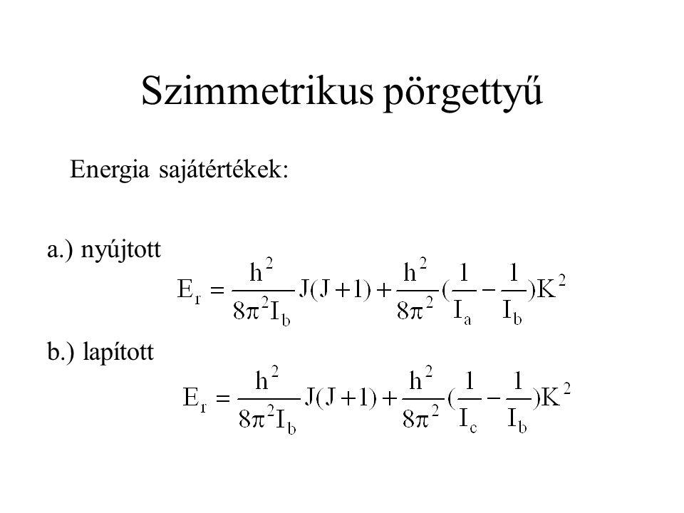 Szimmetrikus pörgettyű