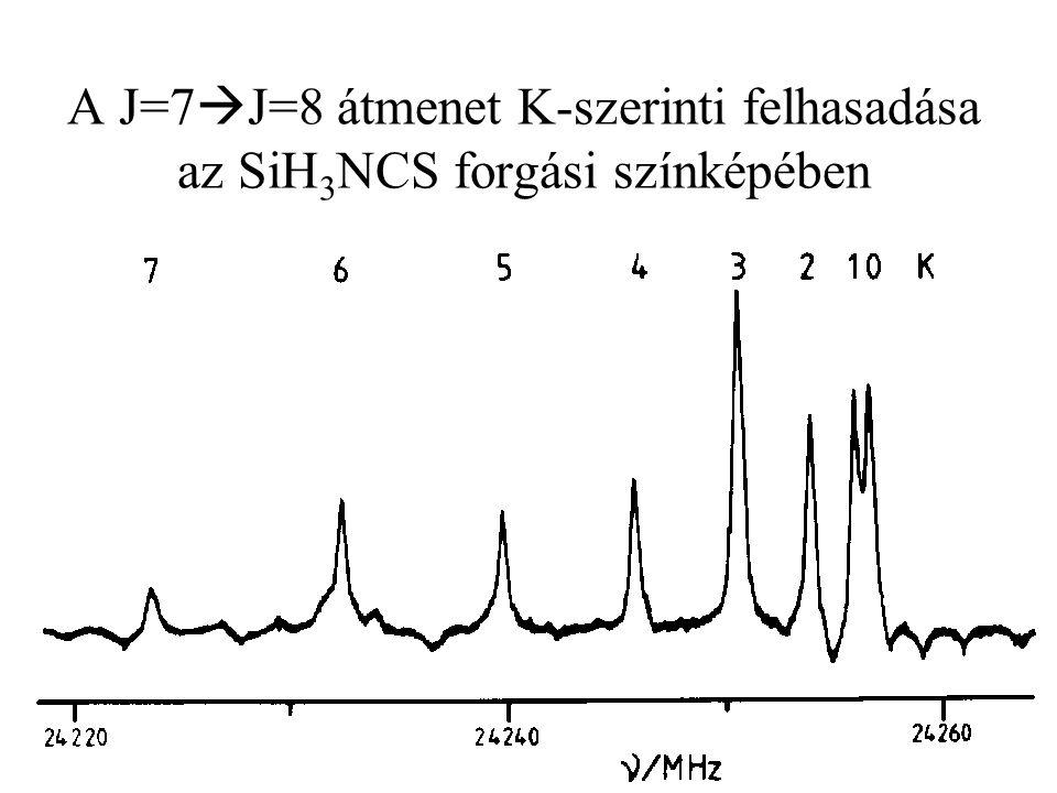 A J=7J=8 átmenet K-szerinti felhasadása az SiH3NCS forgási színképében