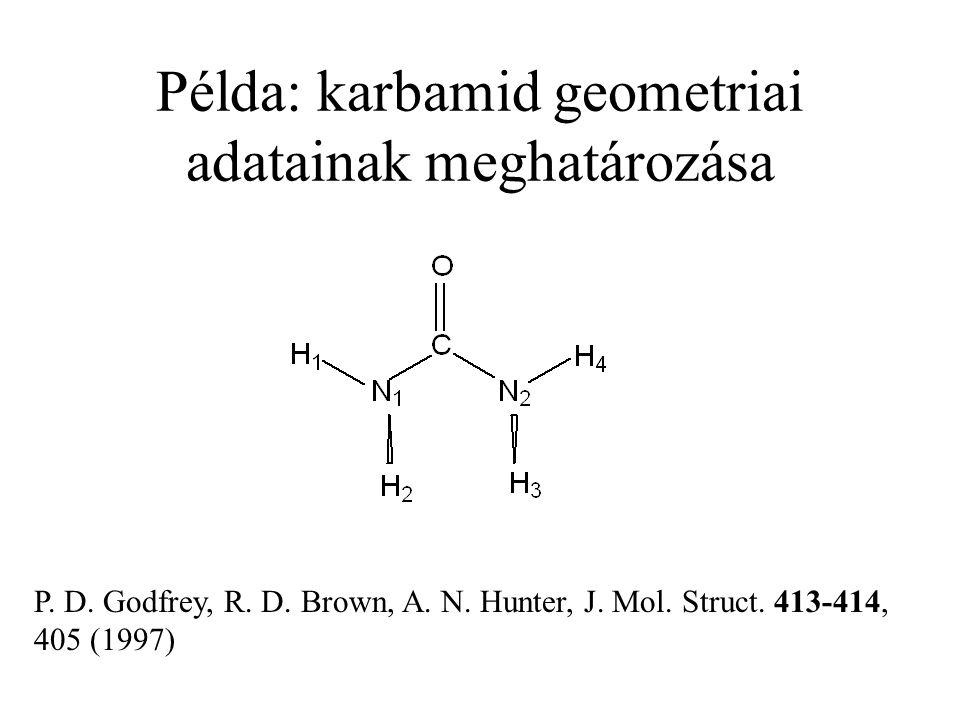 Példa: karbamid geometriai adatainak meghatározása