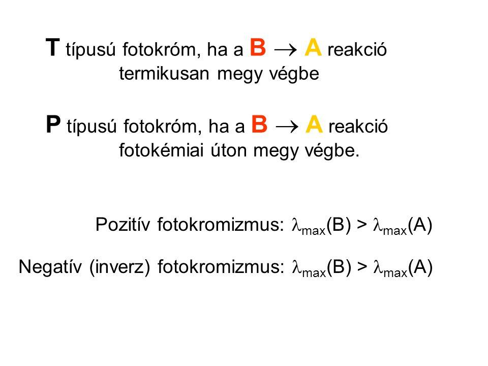 T típusú fotokróm, ha a B  A reakció termikusan megy végbe