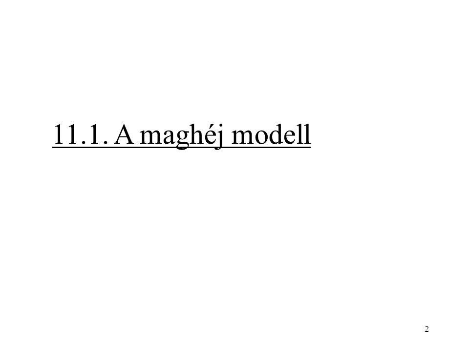 11.1. A maghéj modell