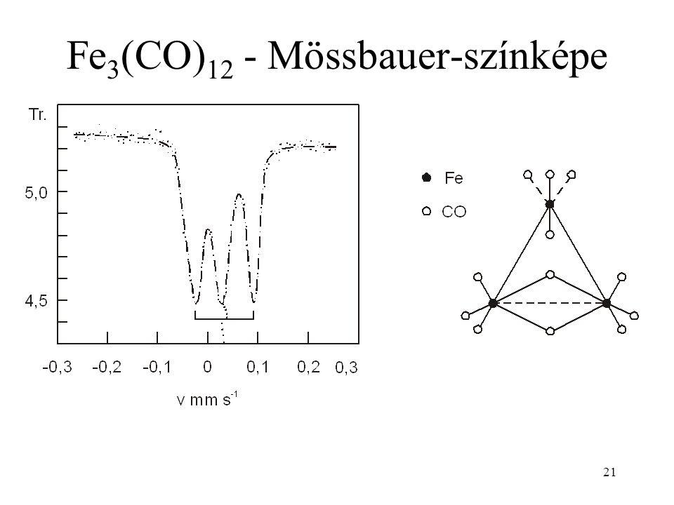 Fe3(CO)12 - Mössbauer-színképe