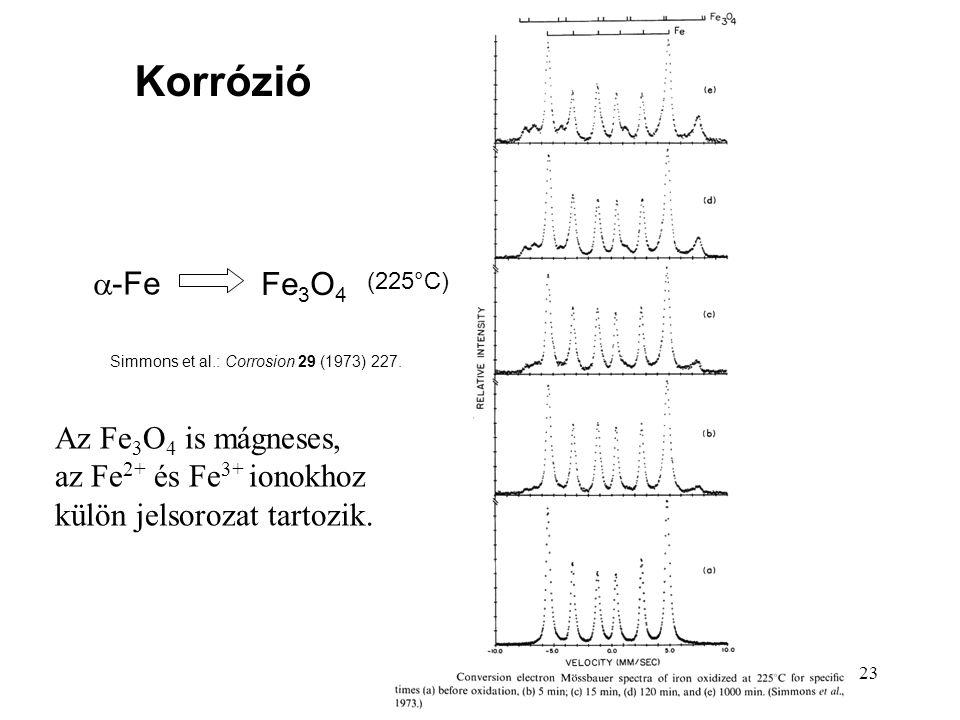 Korrózió a-Fe Fe3O4 Az Fe3O4 is mágneses, az Fe2+ és Fe3+ ionokhoz