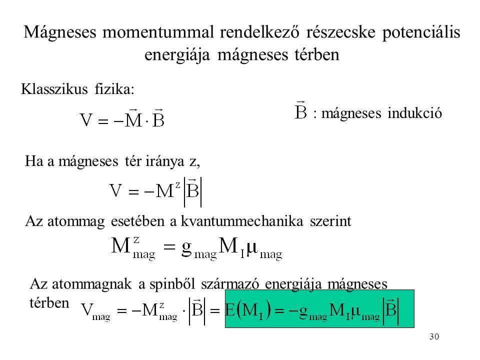 Mágneses momentummal rendelkező részecske potenciális energiája mágneses térben