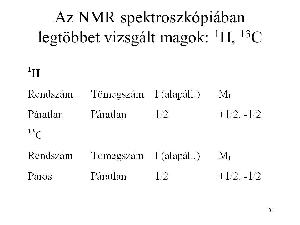 Az NMR spektroszkópiában legtöbbet vizsgált magok: 1H, 13C