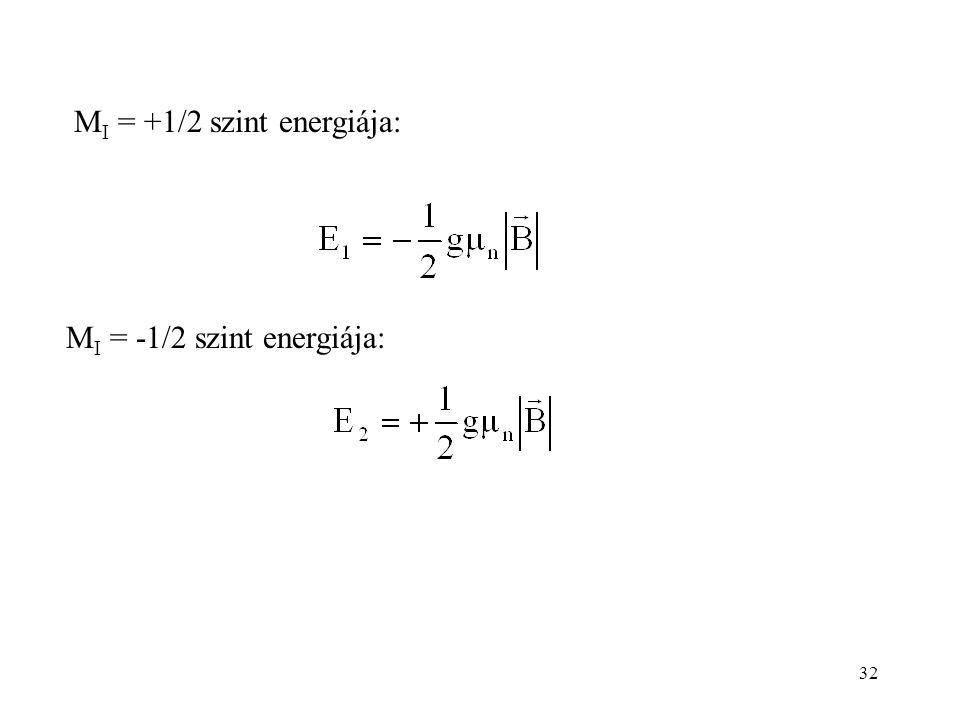 MI = +1/2 szint energiája: