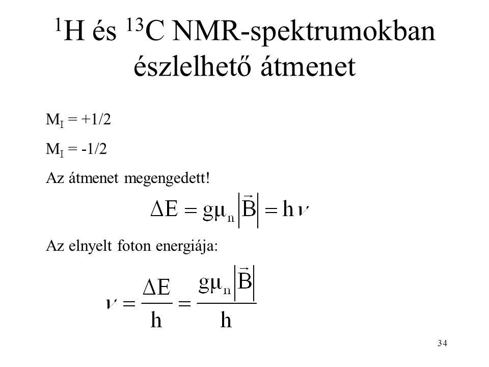 1H és 13C NMR-spektrumokban észlelhető átmenet