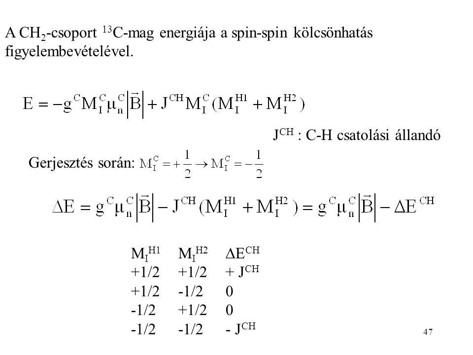 A CH2-csoport 13C-mag energiája a spin-spin kölcsönhatás figyelembevételével.
