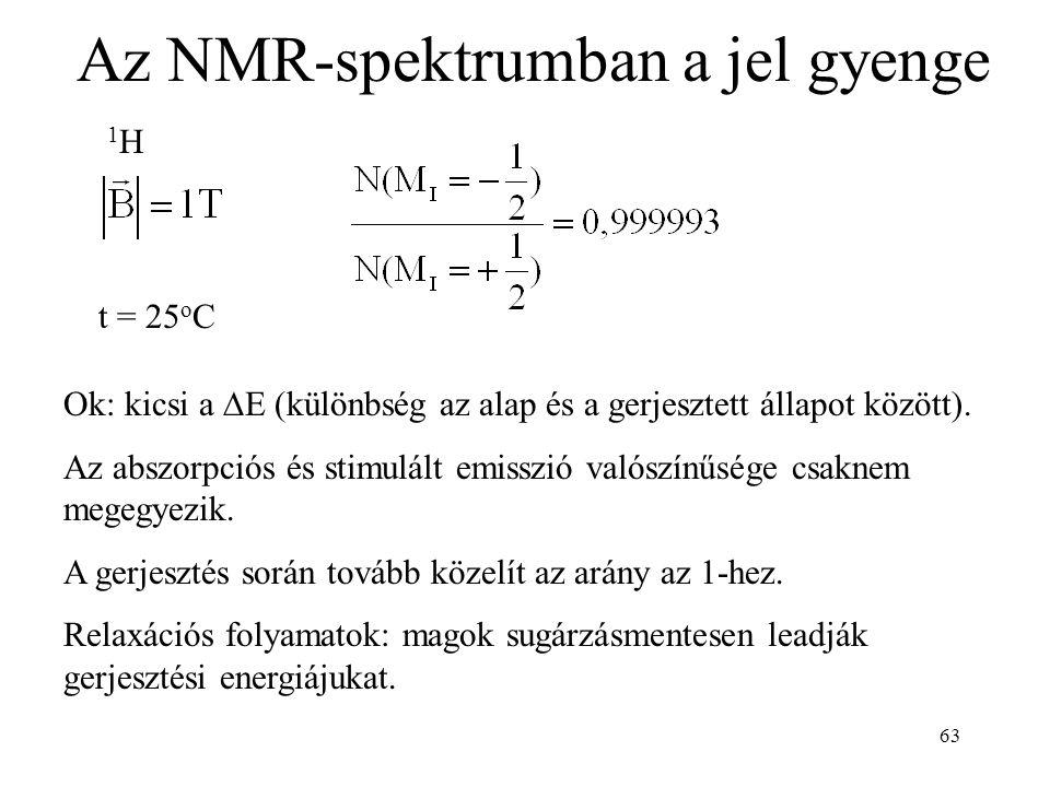 Az NMR-spektrumban a jel gyenge
