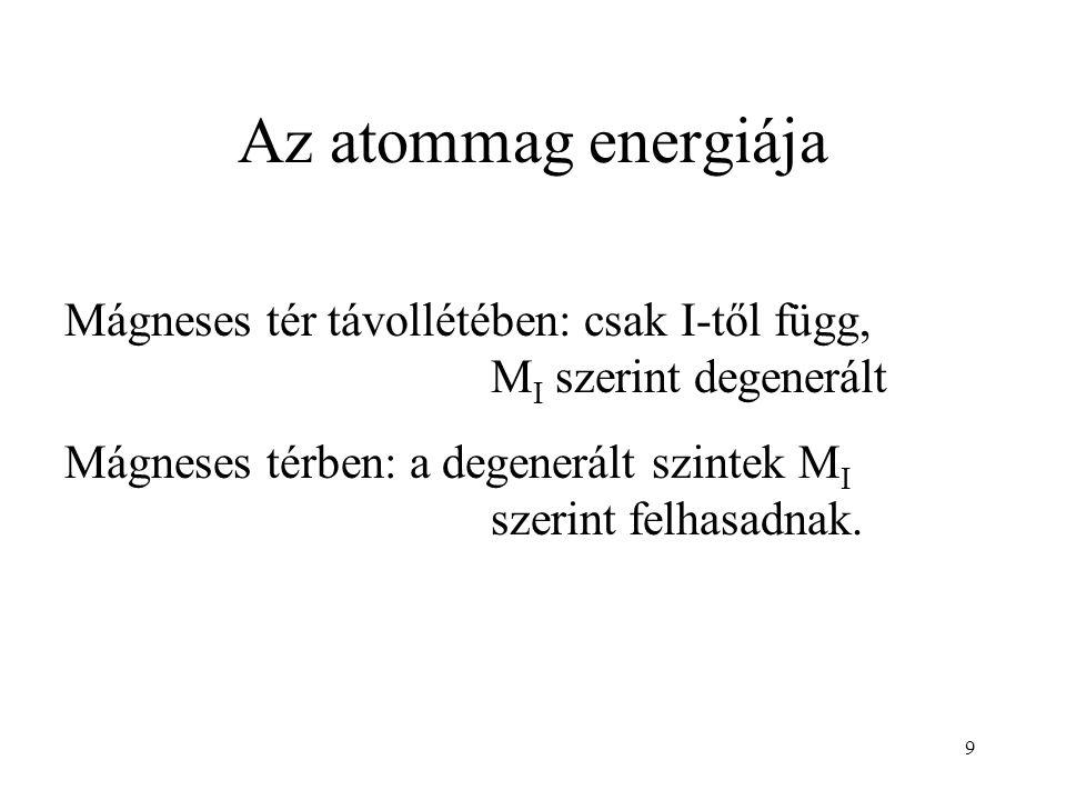 Az atommag energiája Mágneses tér távollétében: csak I-től függ, MI szerint degenerált.