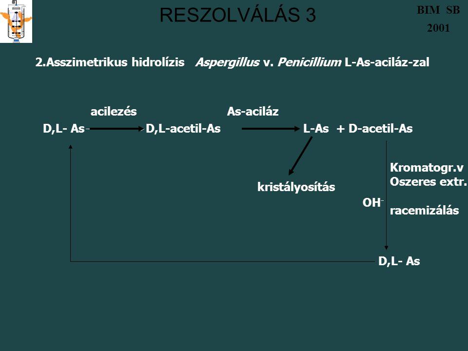 RESZOLVÁLÁS 3 BIM SB. 2001. 2.Asszimetrikus hidrolízis Aspergillus v. Penicillium L-As-aciláz-zal.