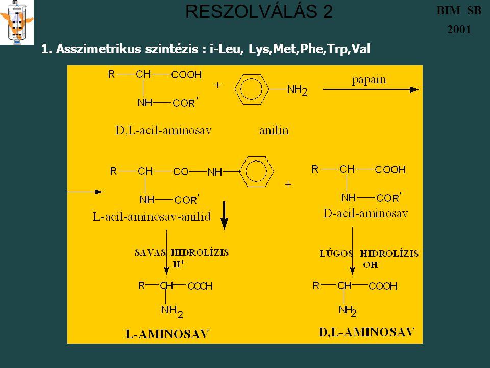 RESZOLVÁLÁS 2 BIM SB 2001 1. Asszimetrikus szintézis : i-Leu, Lys,Met,Phe,Trp,Val