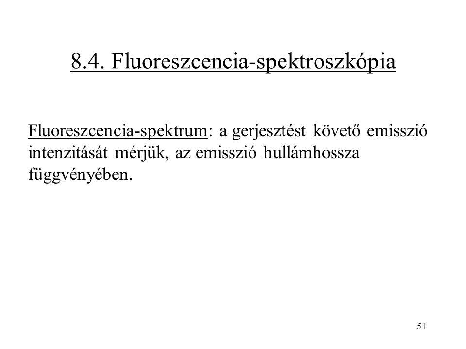 8.4. Fluoreszcencia-spektroszkópia