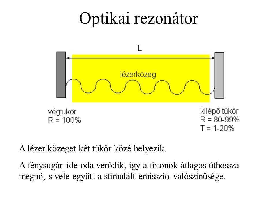 Optikai rezonátor A lézer közeget két tükör közé helyezik.